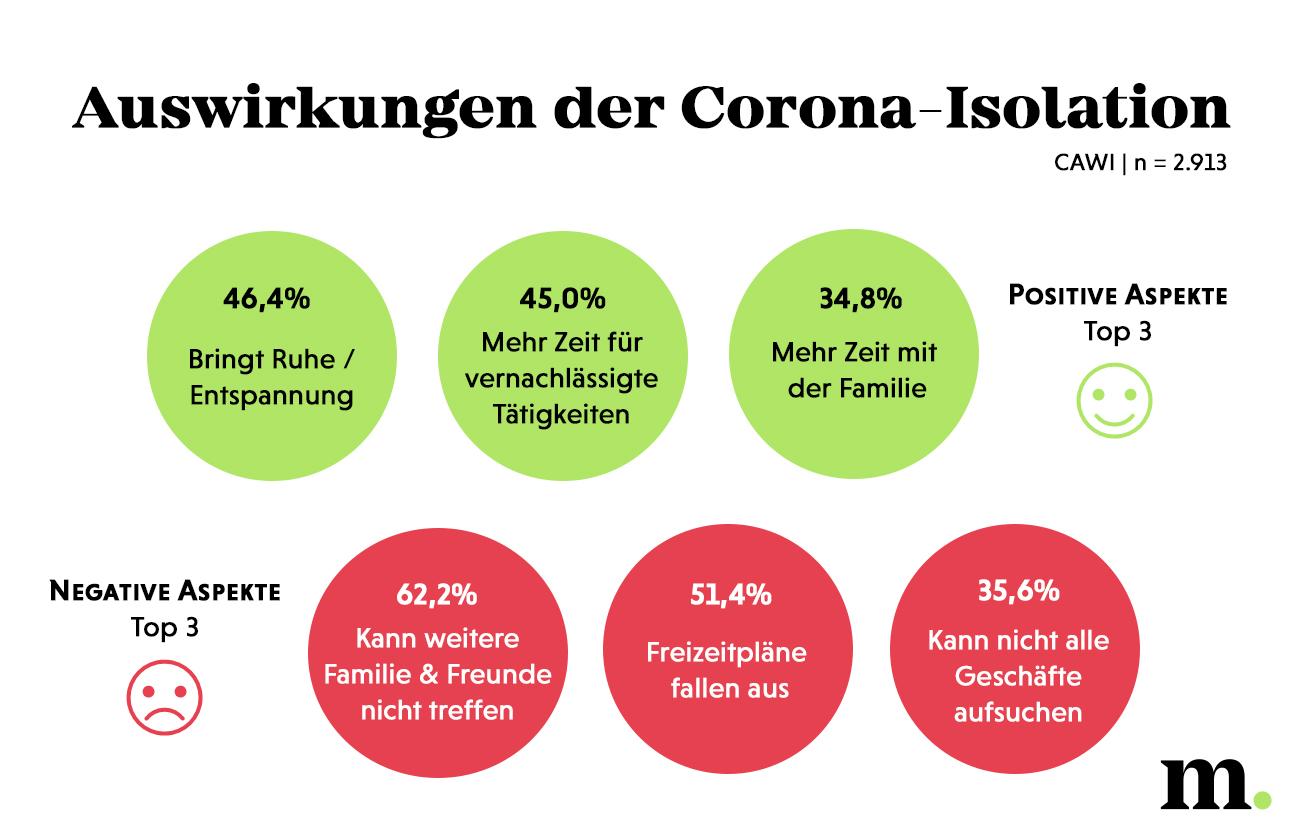 Versanstaltungen 2020 - Gemeinde Feistritztal